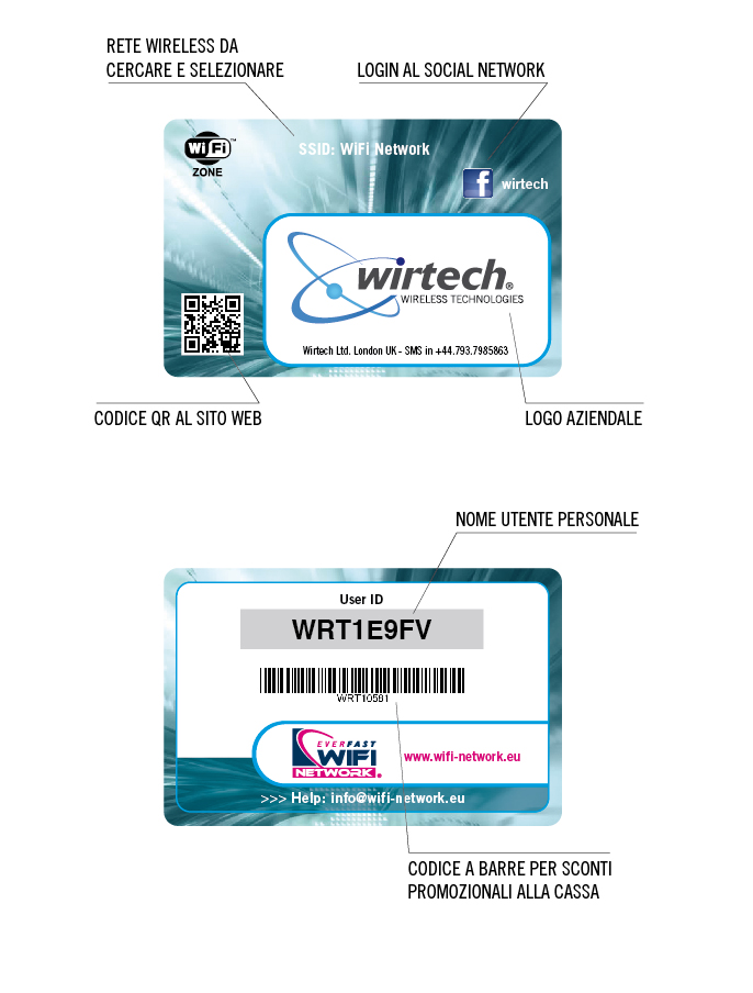 wifiCARD