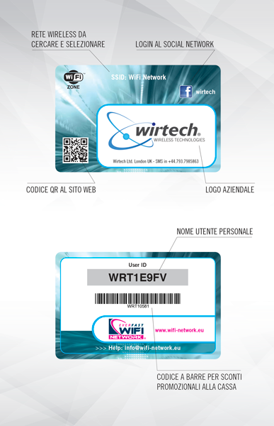 Illustrazione WiFi Network Card